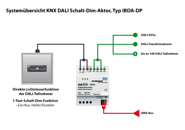 25 Mm Jack Wiring Diagram further Spindle Module also Shunted Vs Non Shunted Sockets besides Index moreover Luxor Cube And Relay Wiring Diagrams. on 0 10v wiring diagram